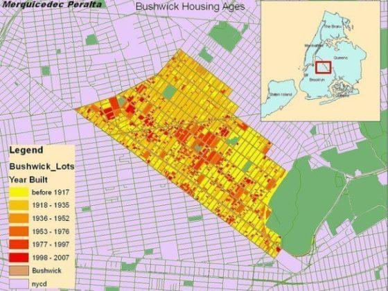 Neighborhoods For Investment
