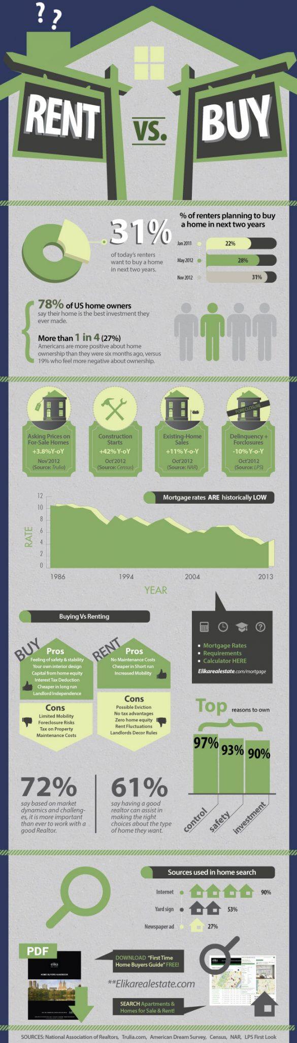 rent-vs-buy-home-infographic